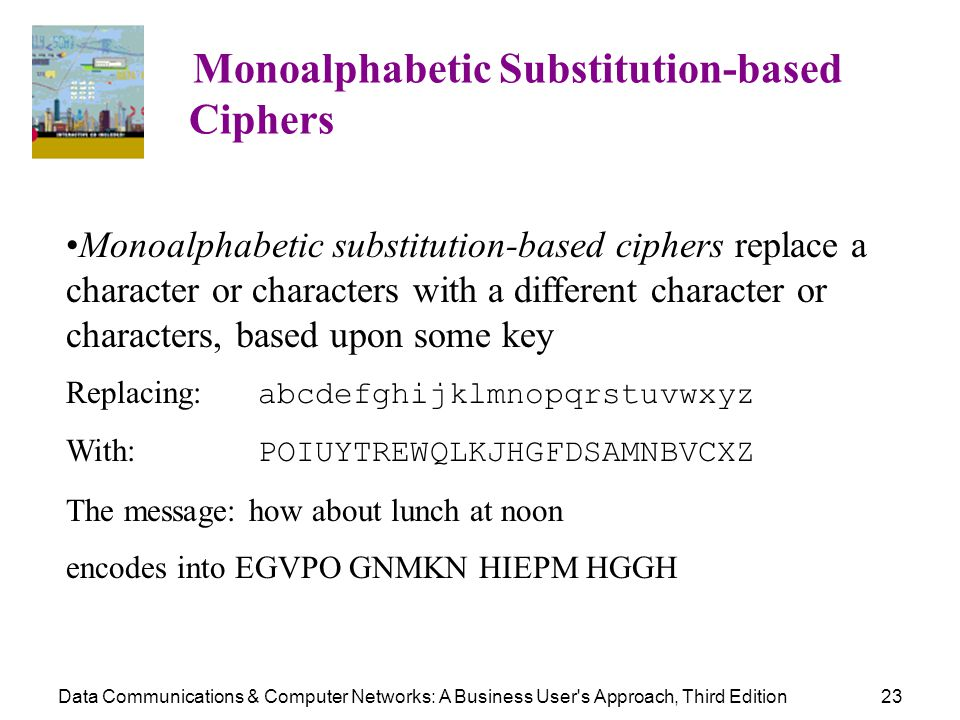 Data Communications & Computer Networks: A Business User's Approach, Third Edition23 Monoalphabetic Substitution-based Ciphers Monoalphabetic substitu