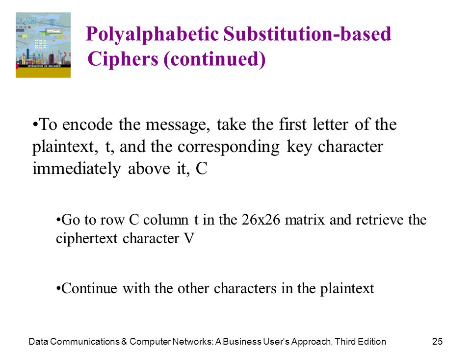 Data Communications & Computer Networks: A Business User's Approach, Third Edition25 Polyalphabetic Substitution-based Ciphers (continued) To encode t