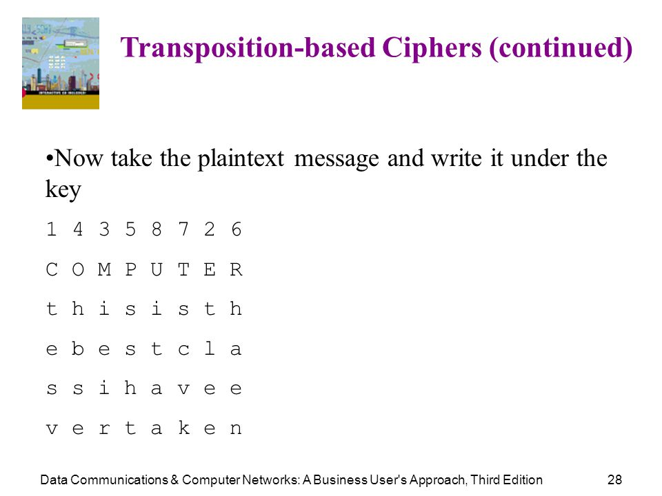 Data Communications & Computer Networks: A Business User's Approach, Third Edition28 Transposition-based Ciphers (continued) Now take the plaintext me