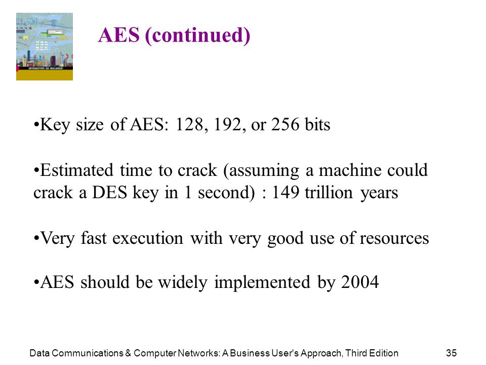 Data Communications & Computer Networks: A Business User's Approach, Third Edition35 AES (continued) Key size of AES: 128, 192, or 256 bits Estimated