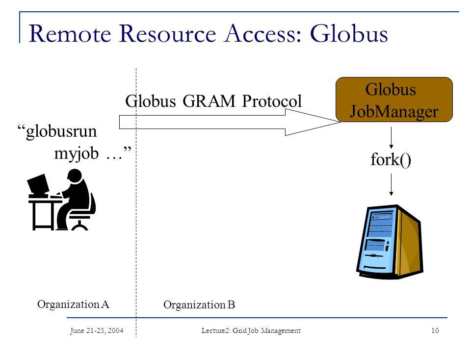 June 21-25, 2004 Lecture2: Grid Job Management 10 Remote Resource Access: Globus globusrun myjob … Globus GRAM Protocol Globus JobManager fork() Organization A Organization B
