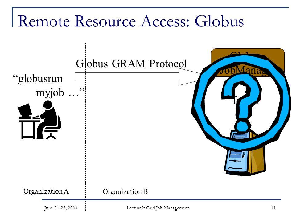 June 21-25, 2004 Lecture2: Grid Job Management 11 Remote Resource Access: Globus Globus GRAM Protocol Globus JobManager fork() Organization A Organization B globusrun myjob …