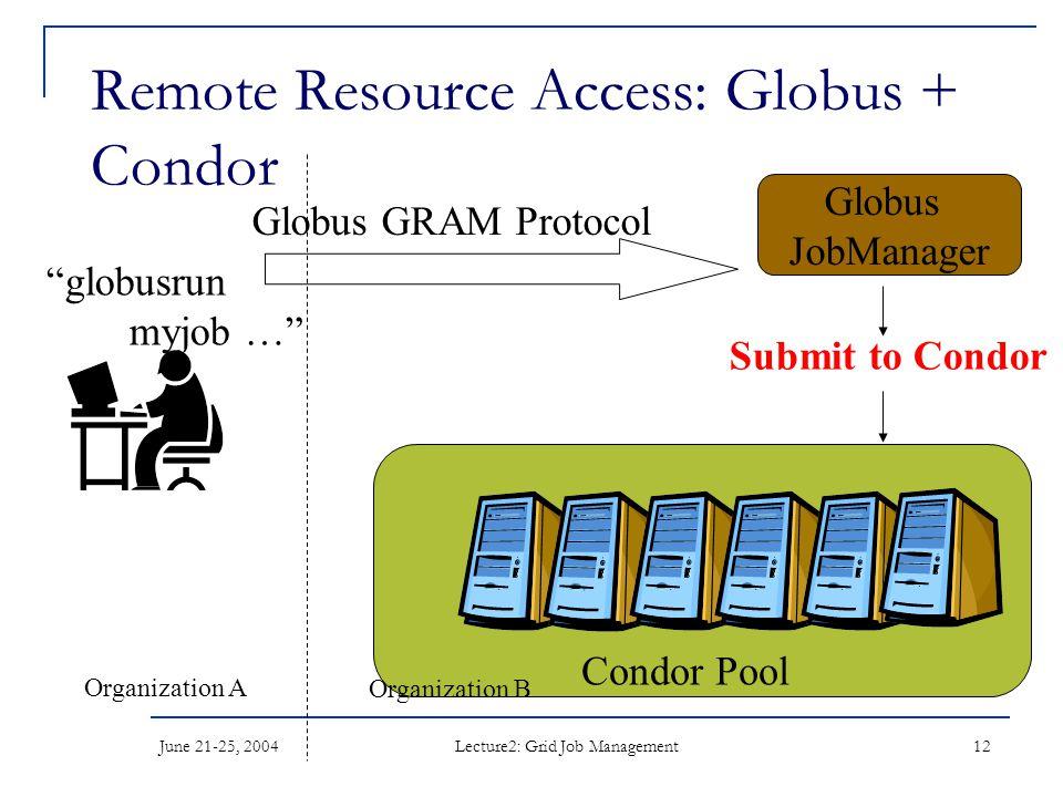 June 21-25, 2004 Lecture2: Grid Job Management 12 Remote Resource Access: Globus + Condor Globus GRAM Protocol Globus JobManager Submit to Condor Condor Pool Organization A Organization B globusrun myjob …