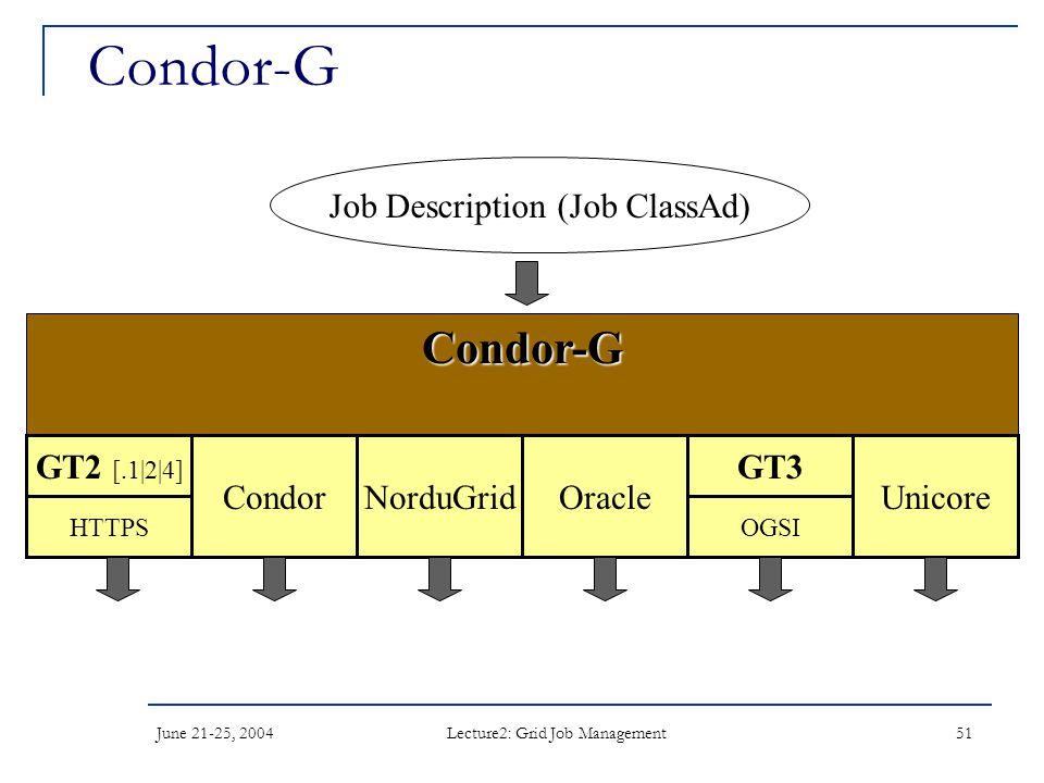 June 21-25, 2004 Lecture2: Grid Job Management 51 Condor-G Condor-G Job Description (Job ClassAd) GT2 [.1|2|4] HTTPS CondorNorduGridOracle GT3 OGSI Unicore