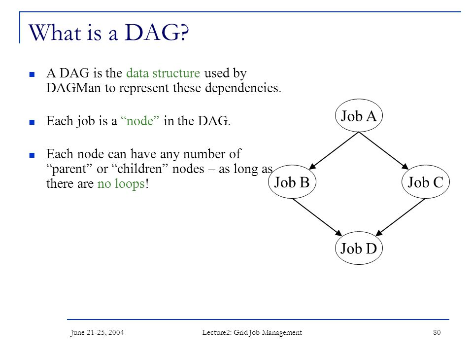 June 21-25, 2004 Lecture2: Grid Job Management 80 What is a DAG? A DAG is the data structure used by DAGMan to represent these dependencies. Each job