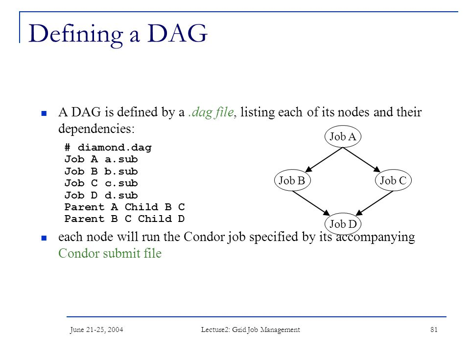 June 21-25, 2004 Lecture2: Grid Job Management 81 A DAG is defined by a.dag file, listing each of its nodes and their dependencies: # diamond.dag Job A a.sub Job B b.sub Job C c.sub Job D d.sub Parent A Child B C Parent B C Child D each node will run the Condor job specified by its accompanying Condor submit file Defining a DAG Job A Job BJob C Job D