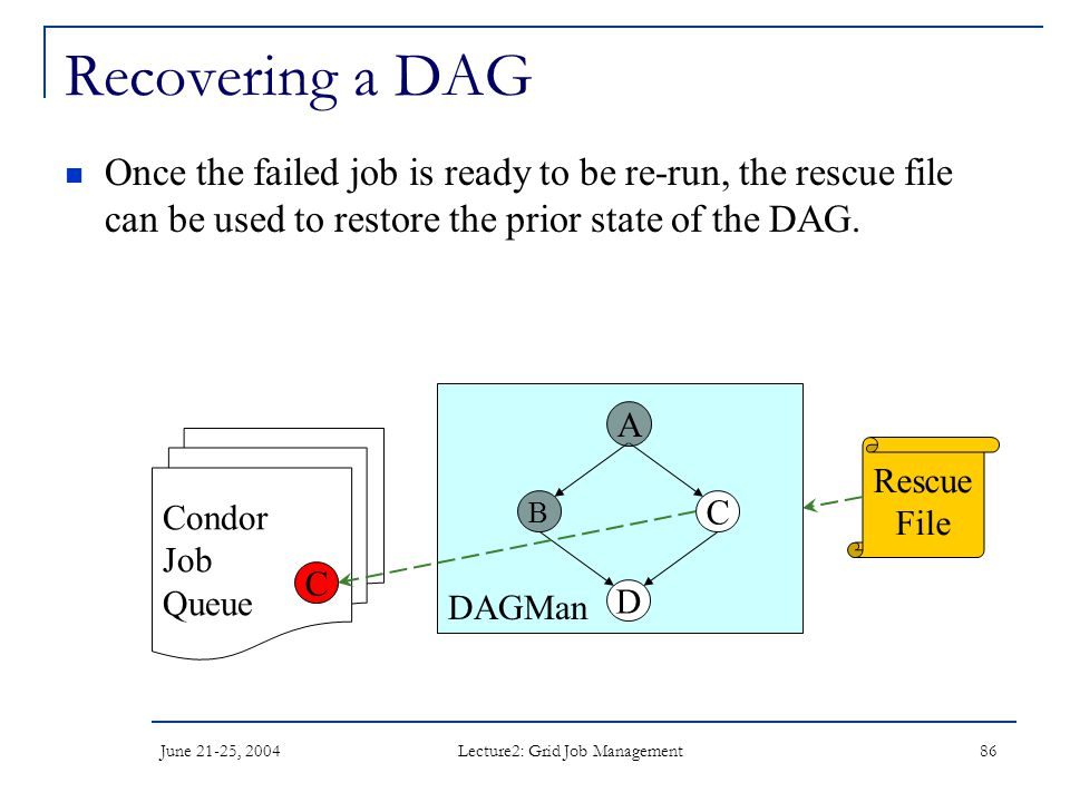 June 21-25, 2004 Lecture2: Grid Job Management 86 DAGMan Recovering a DAG Once the failed job is ready to be re-run, the rescue file can be used to re