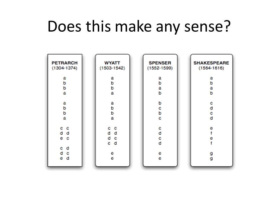 Does this make any sense?