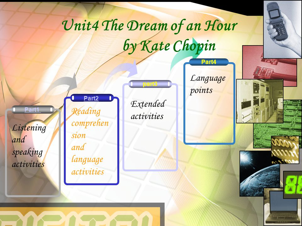 part3 Part2 Part1 Unit4 The Dream of an Hour by Kate Chopin Reading comprehen sion and language activities Listening and speaking activities Extended