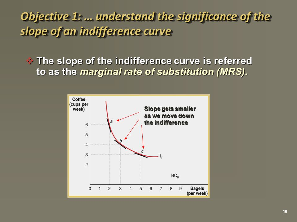  The slope of the indifference curve is referred to as the marginal rate of substitution (MRS). Objective 1: … understand the significance of the slo