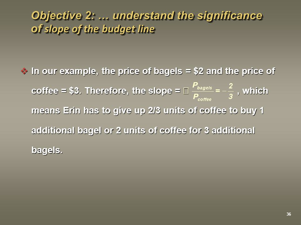  In our example, the price of bagels = $2 and the price of coffee = $3. Therefore, the slope = −, which means Erin has to give up 2/3 units of coffee