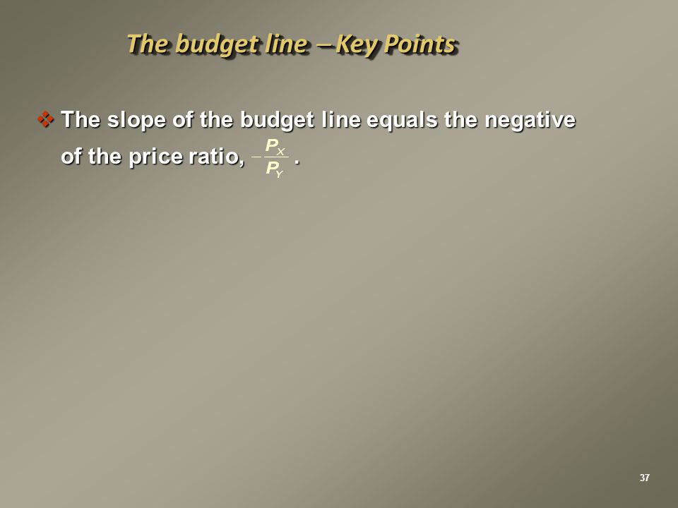  The slope of the budget line equals the negative of the price ratio,. The budget line  Key Points 37