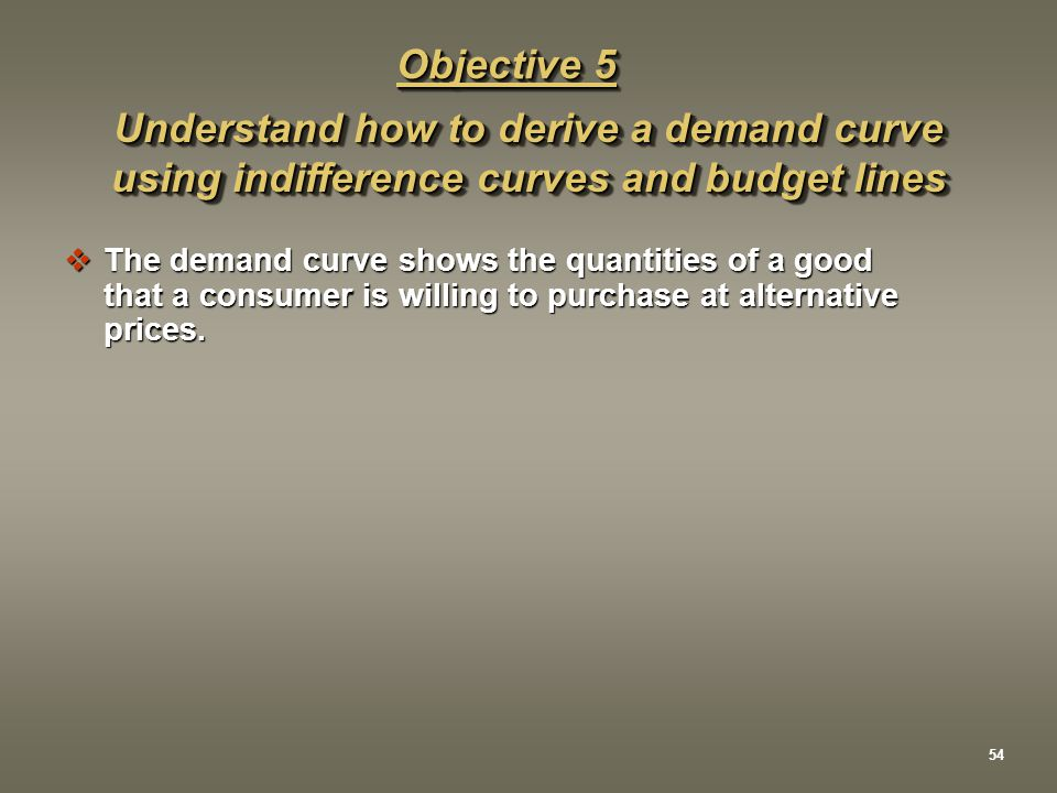 Objective 5 Understand how to derive a demand curve using indifference curves and budget lines  The demand curve shows the quantities of a good that