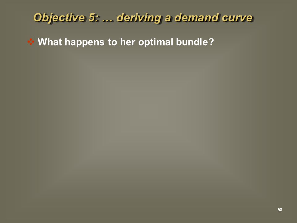  What happens to her optimal bundle? Objective 5: … deriving a demand curve 58