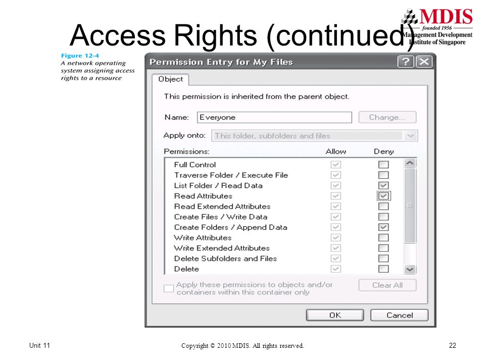 Access Rights (continued) Copyright © 2010 MDIS. All rights reserved. 22Unit 11