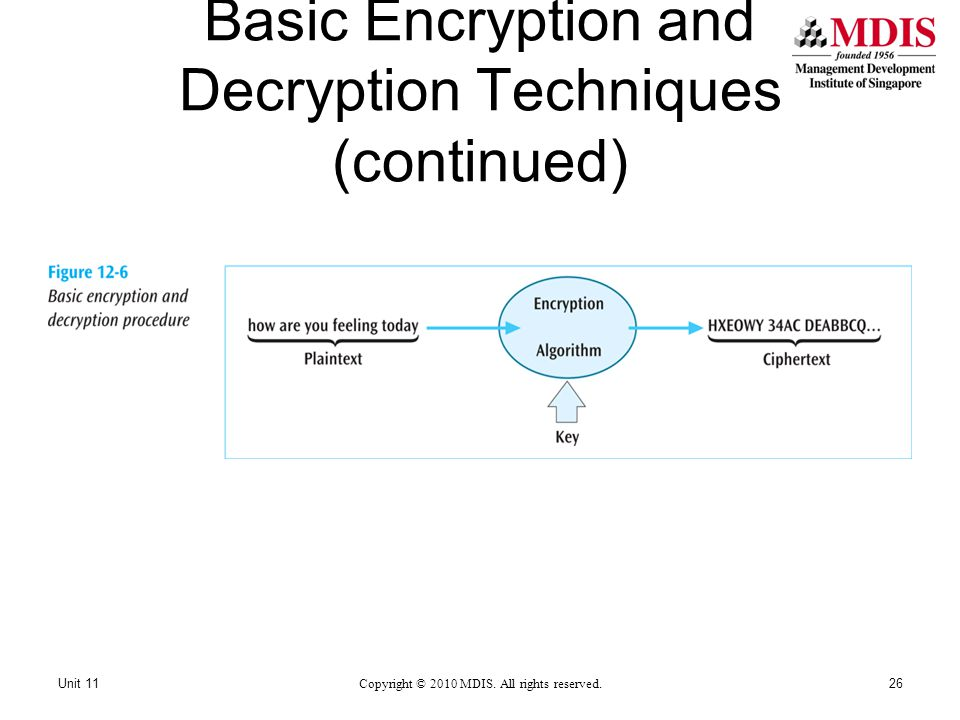 Basic Encryption and Decryption Techniques (continued) Copyright © 2010 MDIS.