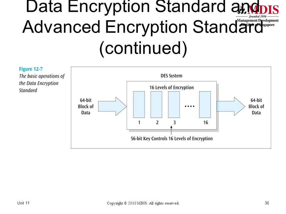Data Encryption Standard and Advanced Encryption Standard (continued) Copyright © 2010 MDIS.
