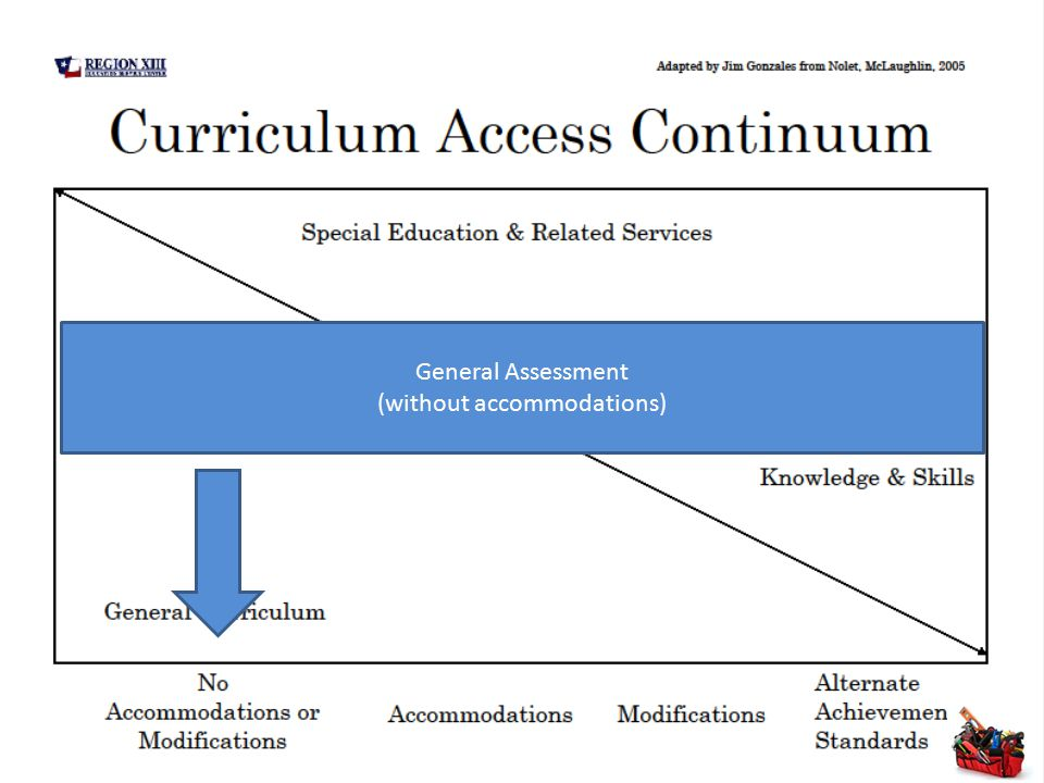 General Assessment (without accommodations)