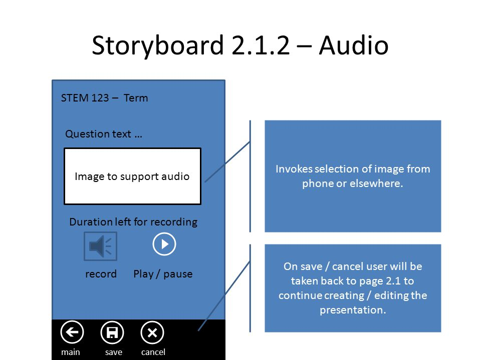 Storyboard 2.1.1 – Text STEM 123 – Term Question text … Text Image to support text Invokes selection of image from phone or elsewhere.