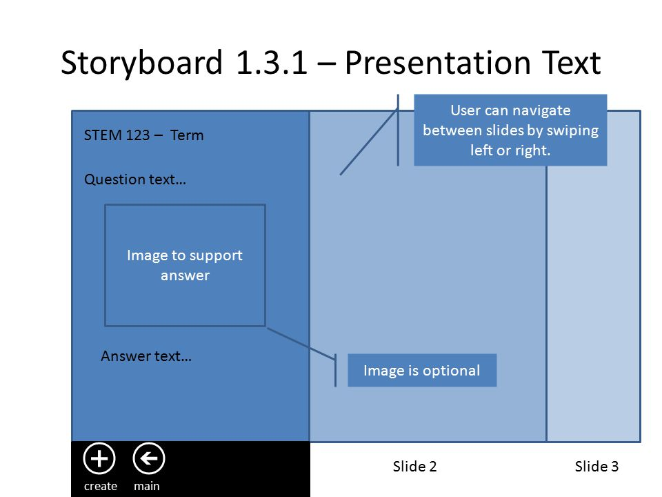 Storyboard 1.3.1 – Presentation Text STEM 123 – Term Question text… Answer text… Image to support answer User can navigate between slides by swiping left or right.