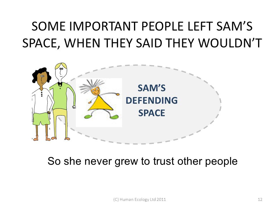 (C) Human Ecology Ltd 201112 SAM'S DEFENDING SPACE So she never grew to trust other people SOME IMPORTANT PEOPLE LEFT SAM'S SPACE, WHEN THEY SAID THEY