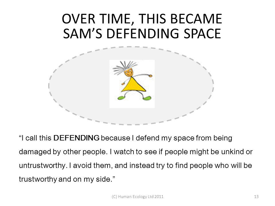 "(C) Human Ecology Ltd 201113 ""I call this DEFENDING because I defend my space from being damaged by other people. I watch to see if people might be un"