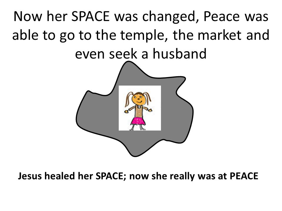 Now her SPACE was changed, Peace was able to go to the temple, the market and even seek a husband Jesus healed her SPACE; now she really was at PEACE