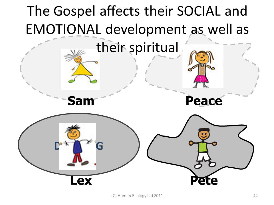 MY DEFINING SPACE (C) Human Ecology Ltd 201144 LexPete PeaceSam The Gospel affects their SOCIAL and EMOTIONAL development as well as their spiritual