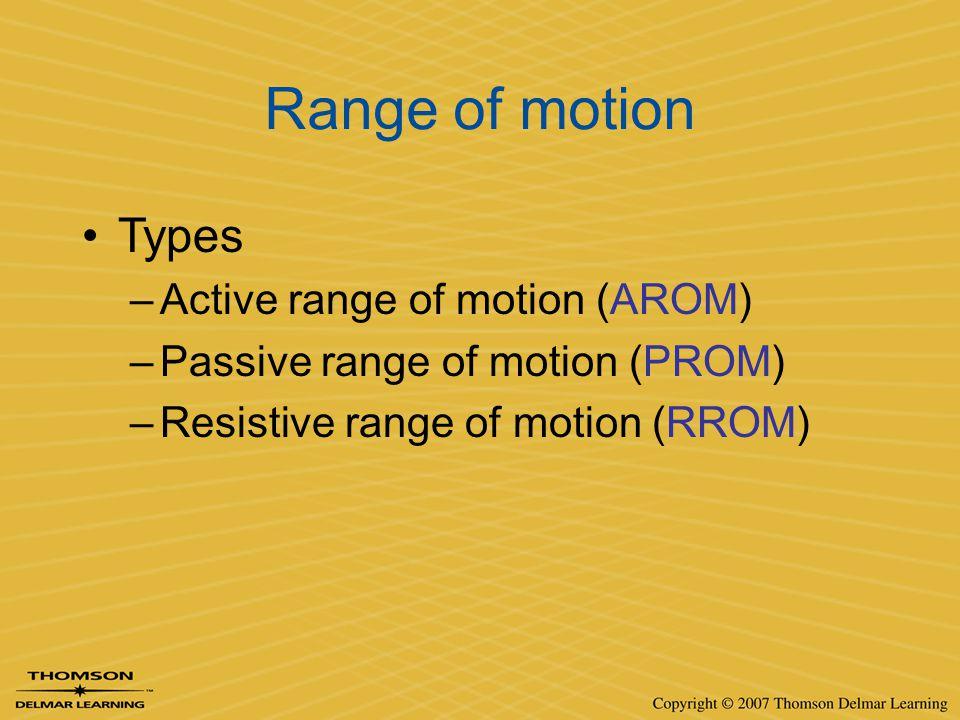 Range of motion Types –Active range of motion (AROM) –Passive range of motion (PROM) –Resistive range of motion (RROM)