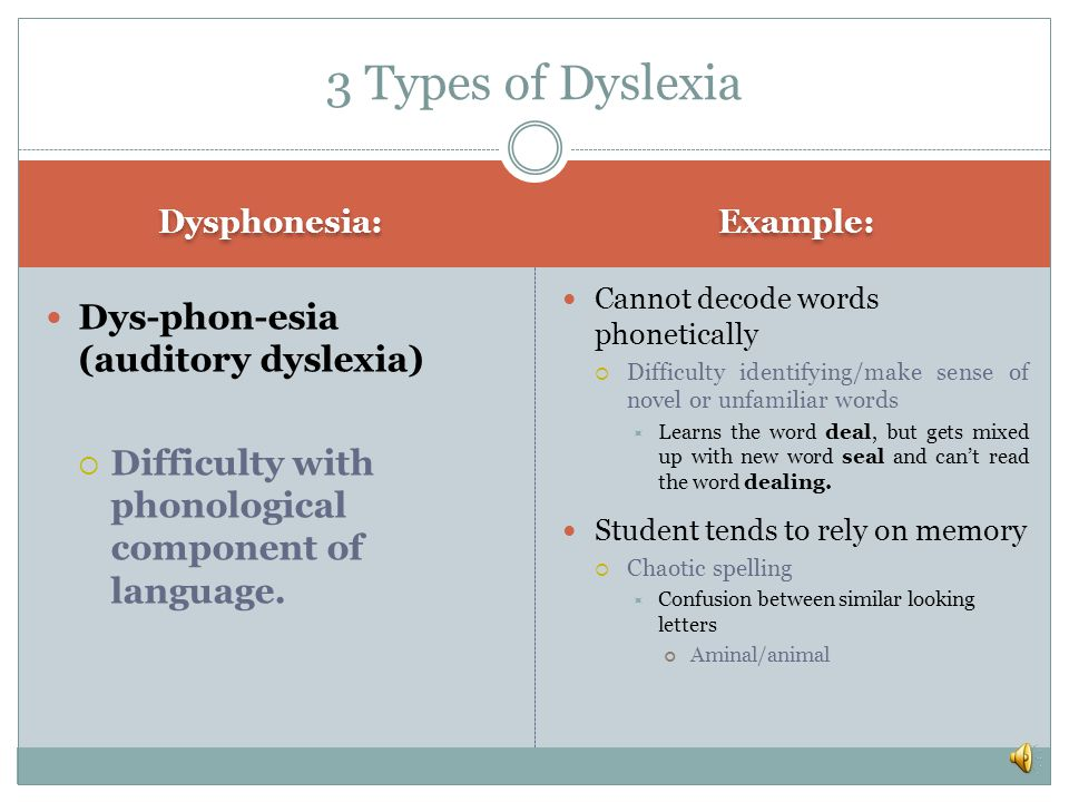 Dysphonesia: Example: Dysphonesia (auditory dyslexia)  Difficulty with phonological component of language.