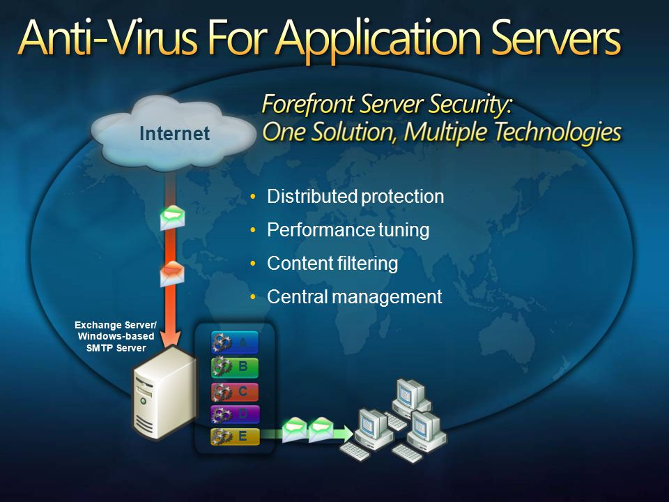 Internet A B C D E Exchange Server/ Windows-based SMTP Server Distributed protection Performance tuning Content filtering Central management