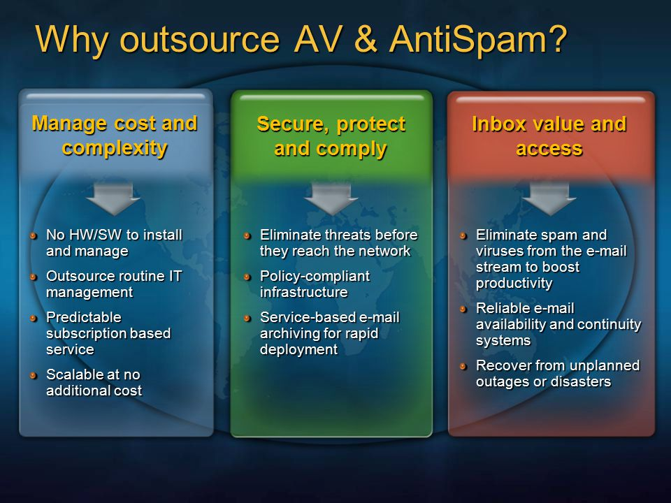 Why outsource AV & AntiSpam? Manage cost and complexity Secure, protect and comply Inbox value and access No HW/SW to install and manage Outsource rou