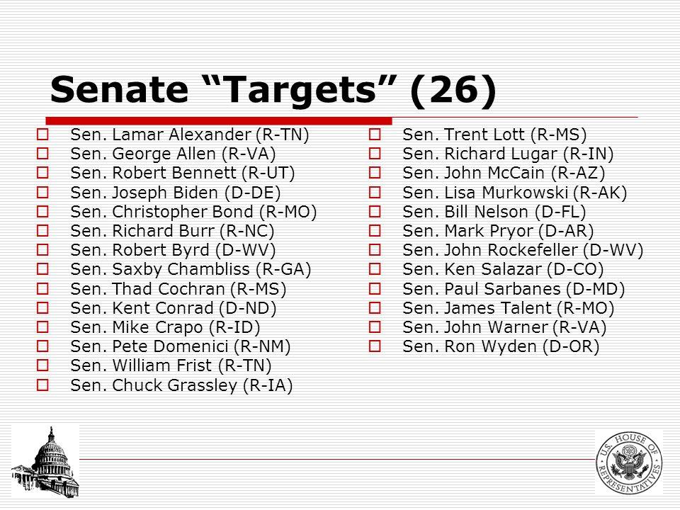 Senate Targets (26)  Sen. Lamar Alexander (R-TN)  Sen.