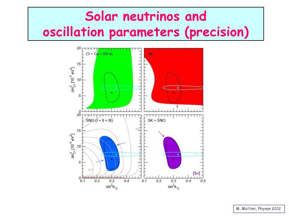 Données solaires + KamLAND 2005 : précision sur  m 2 12 Solar neutrinos and oscillation parameters (precision) M. Maltoni, Physun 2012