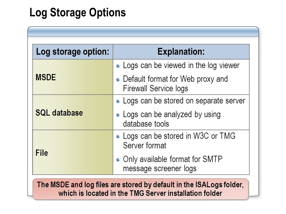 How to Configure Logging Configure log storage format Configure log storage format Configure the information captured in the logs Configure the information captured in the logs