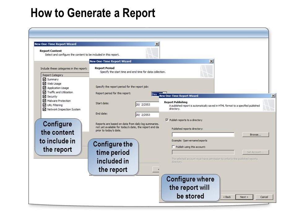 How to Generate a Report Configure the content to include in the report Configure the time period included in the report Configure where the report wi