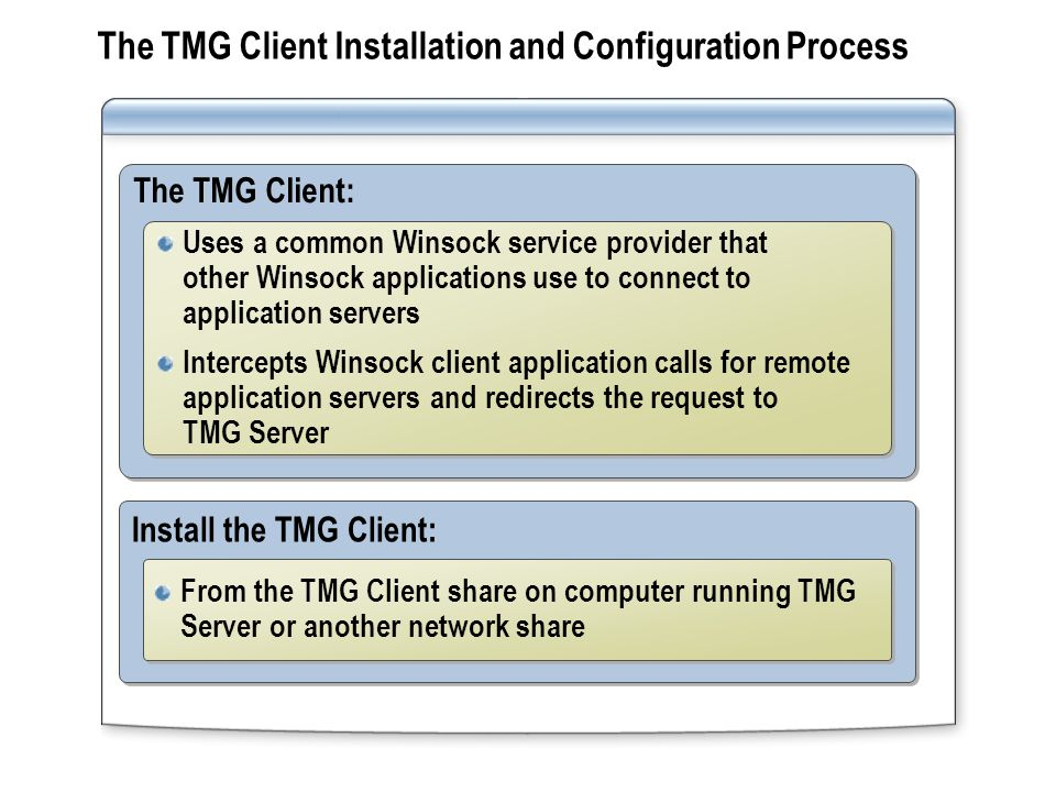 The TMG Client Installation and Configuration Process The TMG Client: Uses a common Winsock service provider that other Winsock applications use to co