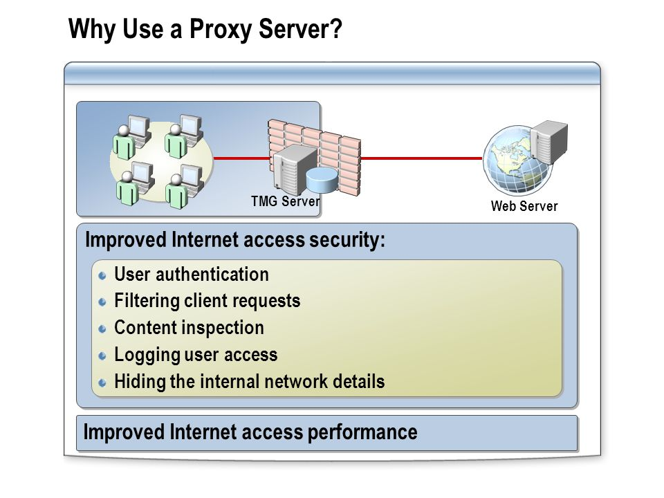 How Does a Forward Web Proxy Server Work.