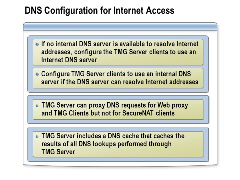 DNS Configuration for Internet Access Configure TMG Server clients to use an internal DNS server if the DNS server can resolve Internet addresses If n
