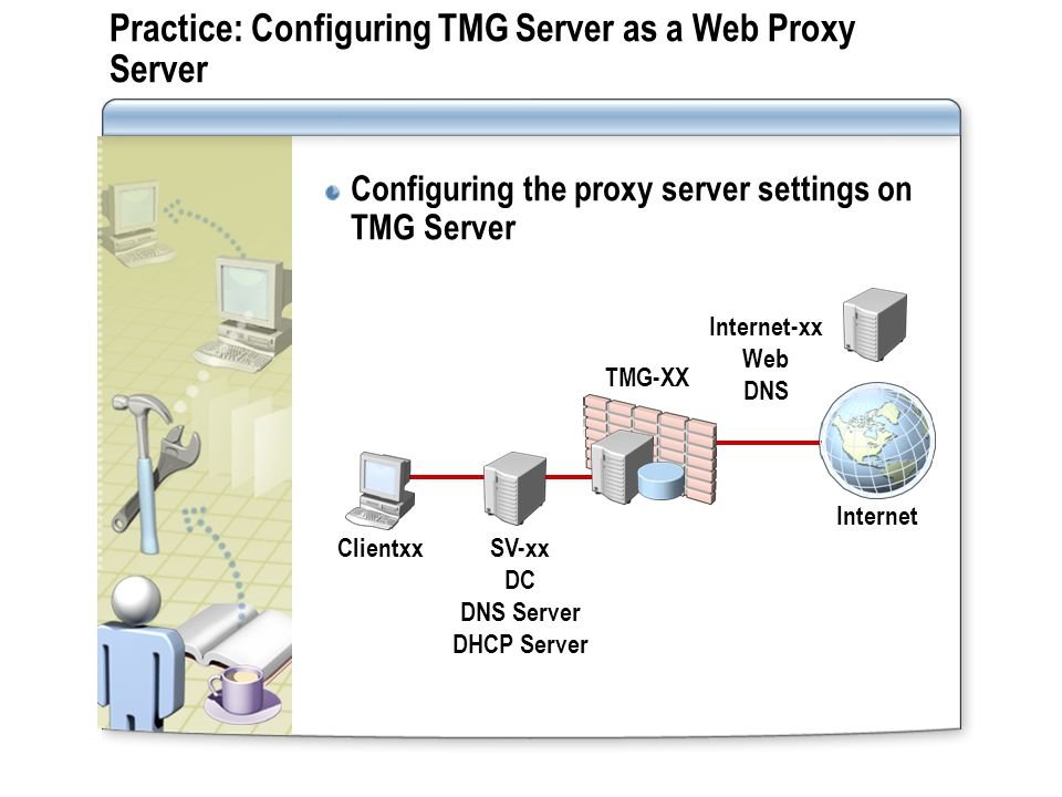 Lesson: Configuring Multi-Networking on TMG Server How Does Forefront TMG Support Multiple Networks.