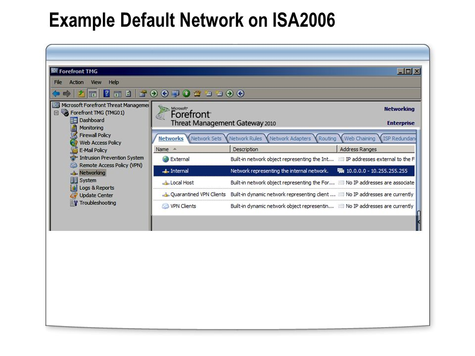 About Network Objects Network ObjectIncludes Network All computers connected to a single network interface Network Set One or more networks Computer A single computer identified by an IP address Computer Set All computers included in specified computer, subnet or address range objects Address Range All computers identified by continuous IP addresses Subnet All computers on a specified subnet URL Set All specified URLs Domain Name Set All specified domain names Web Listener The IP address on which the TMG Server listens for connections