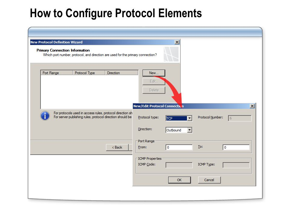 How to Configure User Elements