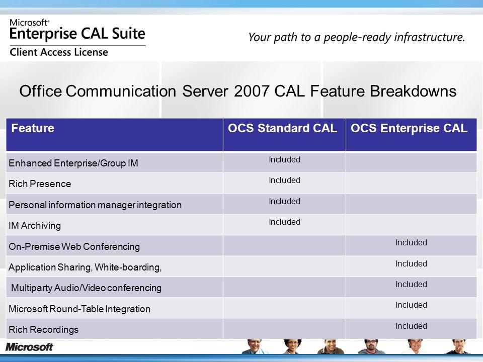 Office Communication Server 2007 CAL Feature Breakdowns FeatureOCS Standard CALOCS Enterprise CAL Enhanced Enterprise/Group IM Included Rich Presence
