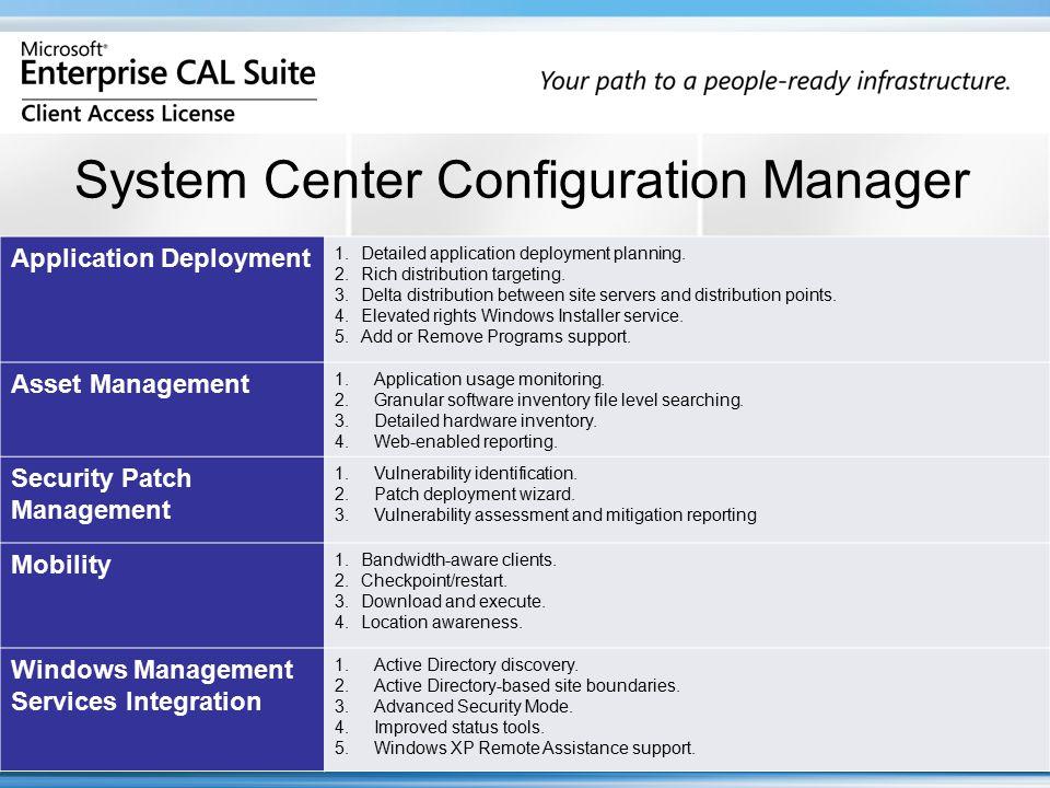 System Center Configuration Manager Application Deployment 1.Detailed application deployment planning. 2.Rich distribution targeting. 3.Delta distribu