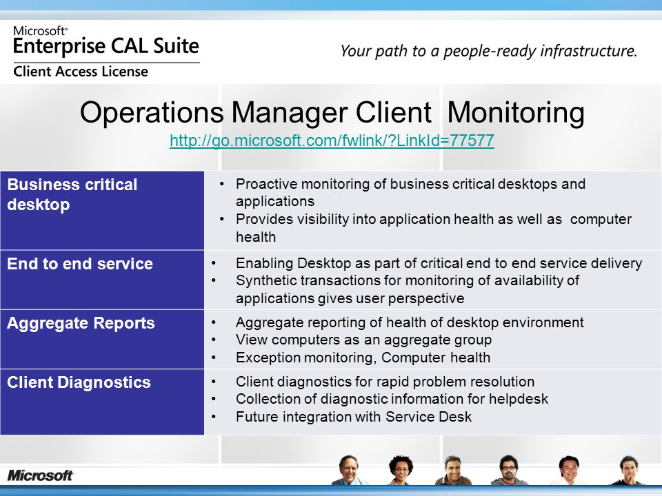 Operations Manager Client Monitoring http://go.microsoft.com/fwlink/?LinkId=77577 http://go.microsoft.com/fwlink/?LinkId=77577 Business critical desktop Proactive monitoring of business critical desktops and applications Provides visibility into application health as well as computer health End to end service Enabling Desktop as part of critical end to end service delivery Synthetic transactions for monitoring of availability of applications gives user perspective Aggregate Reports Aggregate reporting of health of desktop environment View computers as an aggregate group Exception monitoring, Computer health Client Diagnostics Client diagnostics for rapid problem resolution Collection of diagnostic information for helpdesk Future integration with Service Desk