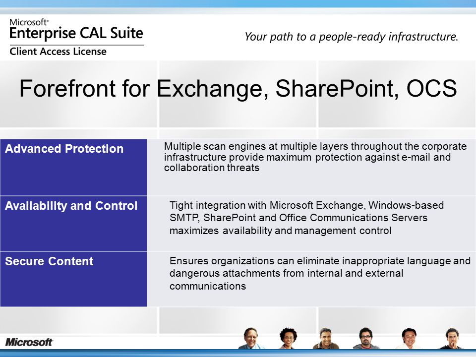 Advanced Protection Multiple scan engines at multiple layers throughout the corporate infrastructure provide maximum protection against e-mail and col