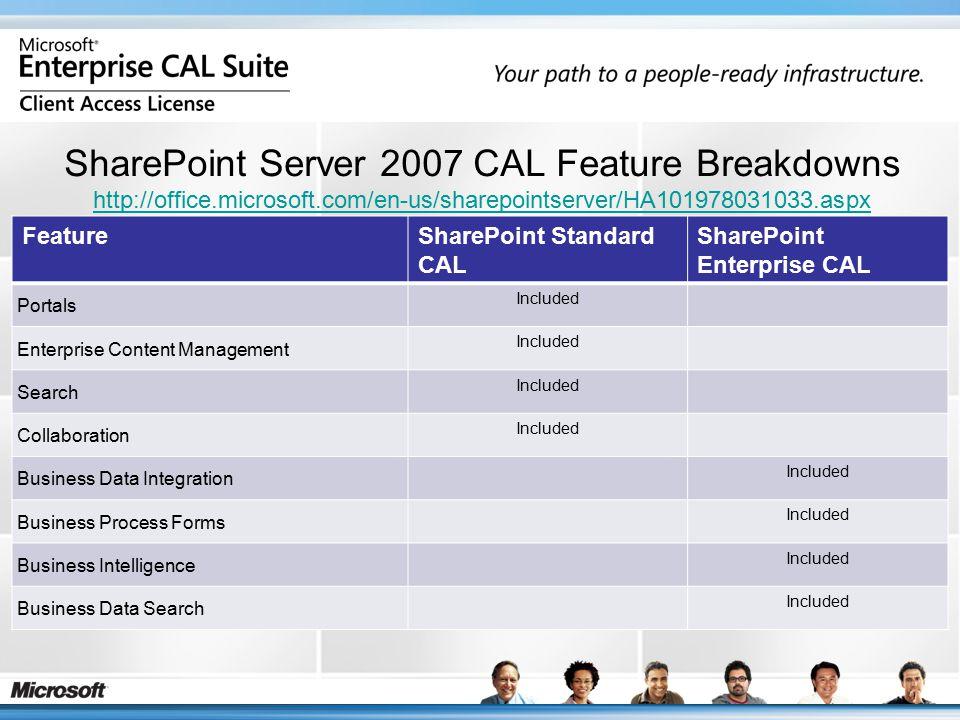 SharePoint Server 2007 CAL Feature Breakdowns http://office.microsoft.com/en-us/sharepointserver/HA101978031033.aspx http://office.microsoft.com/en-us