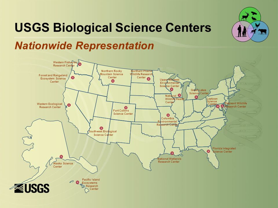 USGS Biological Science Centers Nationwide Representation Patuxent Wildlife Research Center Florida Integrated Science Center National Wetlands Research Center Pacific Island Ecosystems Research Center Alaska Science Center Southwest Biological Science Center Western Ecological Research Center Forest and Rangeland Ecosystem Science Center Northern Rocky Mountain Science Center Fort Collins Science Center Northern Prairie Wildlife Research Center Leetown Science Center Great Lakes Science Center Upper Midwest Environmental Science Center National Wildlife Health Center Columbia Environmental Research Center Western Fisheries Research Center