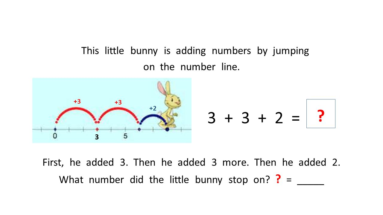 This little bunny is adding numbers by jumping on the number line.