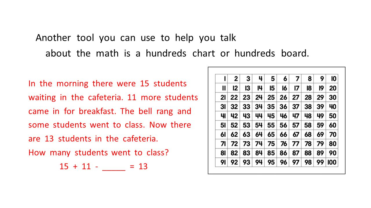 Another tool you can use to help you talk about the math is a hundreds chart or hundreds board.